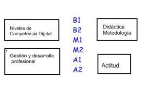 esquema1